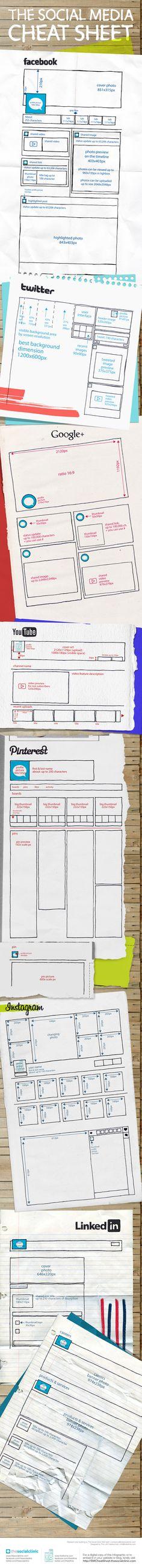 The Social Media Cheat Sheet