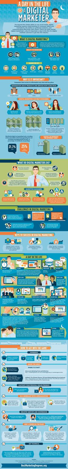 A Day in the Life of a Digital Marketer Infographic