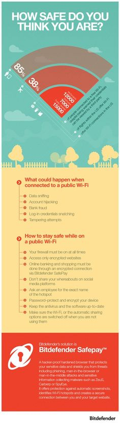 You really need to inform yourself if you are using free wifi. Keep Your Laptop Safe While Surfing through Wi-Fi Hotspots (Infographic)