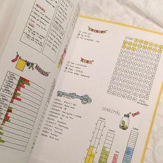 Her er en liten flip through :)… Notebooks, Journals, Journal Notebook, Home Organization, Bullet Journal, Instagram Posts, Magazines, Caro Diario, Diaries