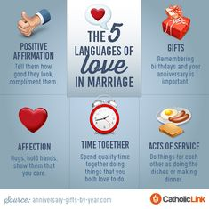 Infographic: The 5 languages of love in marriage - Catholic Link Marriage Romance, Best Marriage Advice, Marriage And Family, Marriage Life, Reasons To Get Married, 5 Love Languages, Bible Crafts For Kids, Catholic Quotes, Psychology Facts