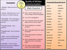Check spelling, punctuation and grammar (SPaG) against this colourful 'desk placemat'. The resource can be printed and laminated for students to refer to d. Ks3 English, English Help, English Writing, English Lessons, Teaching English, Teaching Tools, Teaching Resources, Tes Resources, Teaching Ideas