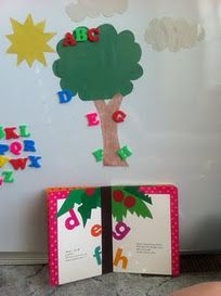 Lots of ideas for kids 1-3. Must try the Chicka Chicka Boom Boom idea!