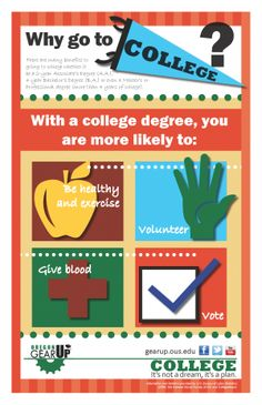 Posters for your hallways and classroom walls: The Benefits of College | Oregon GEAR UP