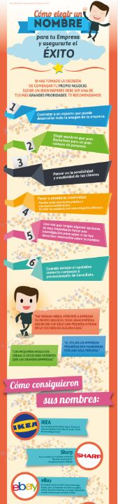 Infografías » EGA Futura