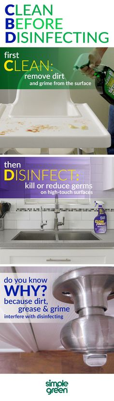 Germs & bacteria can hide behind dirt, grease & grime, so if you disinfect a surface without having cleaned it first, your disinfectant won't work like it's supposed to. Always remember to CBD – clean before disinfecting. First, clean your surface to remove dirt & grime. Then disinfect to kill or reduce germs. Learn more at SimpleGreen.com.