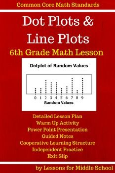6th Grade Probability and Statistics  - Dot Plots and Line Plots  *****************************************************************************This product covers the first 6th Grade Common Core Math Standard of:6.SPA.2Understand that a set of data collected to answer a statistical question has a distribution which can be described by its center, spread, and overall shape.This lesson focuses on creating 6th Grade Statistics covering Frequency Tables and Dot Plots/Line Plots to display data…