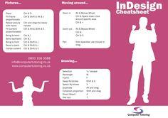 InDesign Cheat Sheet Part 1