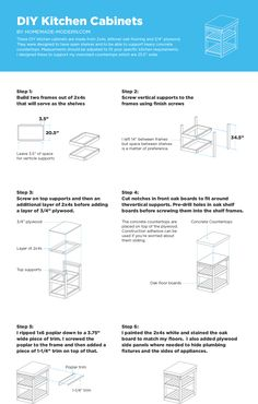 HomeMade Modern DIY Kitchen Cabinets