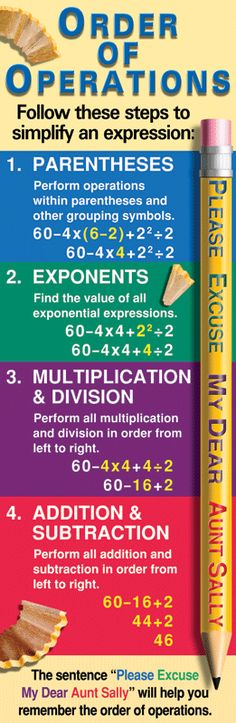 McDonald Publishing Orders Of Operation Colossal Poster This explains the Order of Operations. It addresses the Common Core Grade Math Operations and Algebraic Thinking stardard Use parentheses, brackets, or braces in numerical expressions, and Math Help, Fun Math, Learn Math, Maths, Algebra Help, Algebra Worksheets, Math Math, Math Fractions, Math Resources