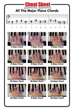 All the Major Piano Chords