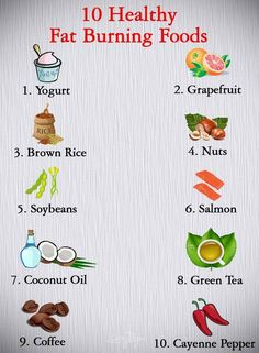 10 Healthy Fat Burning Foods