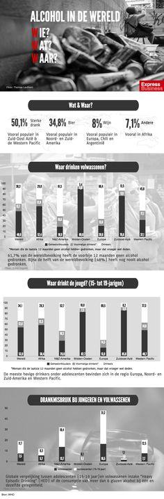 infografiek over alcohol in de wereld