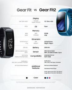 gear fit 2 | Samsung Gear Fit 2 ed Icon X sono ufficiali