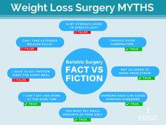 Bariatric Surgery Myths - Weight Loss Surgery #wls #vgs #weightloss #infographic #bariatricsurgery #bariatrics