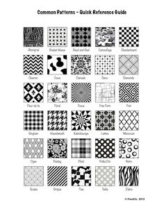 Pies Etc.: Free PDF - Quick Reference Guide to Common Patterns! Design Textile, Design Floral, Fabric Design, Zentangle Patterns, Textile Patterns, Print Patterns, Ethnic Patterns, Zentangles, Pattern Names