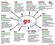 phrasal verb GO - #yourskypeschool #voc #materials