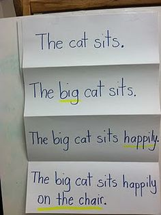 This is a great idea to show student how to expand sentences...Image only