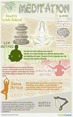 (Yoga) Meditation benefits and methods explained: Zen, Mindfulness, Qigong & Mantra Qi Gong, Mind Body Spirit, Mind Body Soul, Yoga Inspiration, Fitness Inspiration, Motivation Inspiration, Health And Wellness, Health Fitness, Health Tips