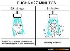 El tiempo en la ducha.