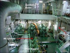 titanic engine room - Google Search
