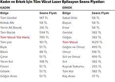 Lazer-Epilasyon fiyatları istanbul, adana, ankara, bursa, antalya