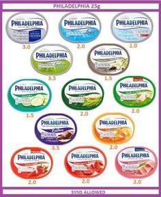 Philadelphia syns
