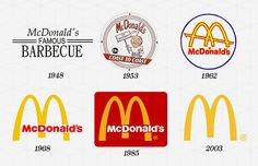 Logo Evolution of 10 Famous Brands | McDonald's Logo | Logo Design