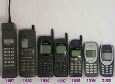 Desde su primer modelo comercial diseñado por Martin Cooper, la tecnología del teléfono tuvo un desarrollo exponencial. Llevando a la creacion de los moviles 2G - 2001