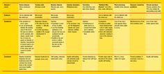 bee disease diagnosis chart (2)