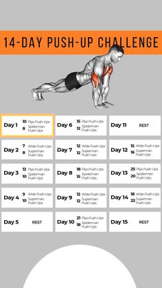 Gym Workout Chart, Full Body Hiit Workout, Gym Workout Videos, Workout Guide, Weight Training Workouts, Fitness Workouts, Workout Challenge, Workout Plans, Calisthenics Workout Plan