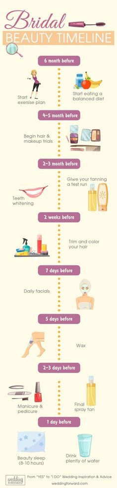 Bridal Beauty Timeline From Engagement To Wedding Day. Month Before Wedding Checklist Bridal Beauty, Wedding Beauty, Wedding Tips, Trendy Wedding, Perfect Wedding, Wedding Engagement, Dream Wedding, Budget Wedding, Engagement Timeline