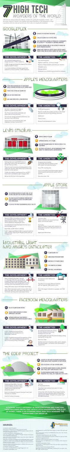Infographic: 7 High Tech Wonders of the World