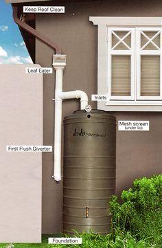 JoJo rainwater harvesting tanks