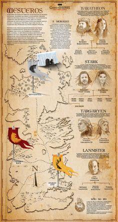 Game of Thrones #PutDownYourPhone #Carde
