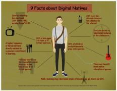 9 Facts About Digital Natives in Profile page - Mahara