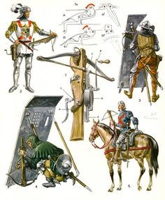 Types of medieval crossbows