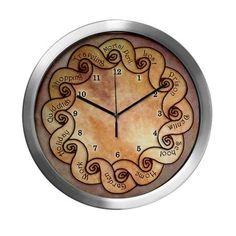 Weasley Family Whereabouts Modern Wall Clock