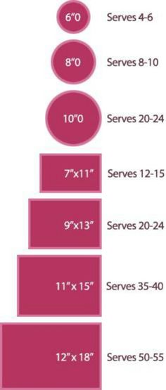 Wedding cake size chart