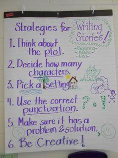 writing stories strategiesStory strategies.