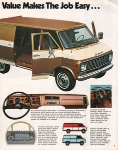 Sales brochure for the 1976 GMC Commercial Trucks including the Vandura, Magnavan, Vandura & Rally Camper Specials, Vanduras with raised roof lies, and Conventional / Bonus Cab / Cab and Chassis. Chevrolet Van, Chevrolet Trucks, 4x4 Trucks, Custom Trucks, Diy Van Conversions, Vintage Chevy Trucks, Gmc Suv, Gmc Vans, Chevy 4x4