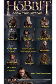 Dwarves: The Hobbit