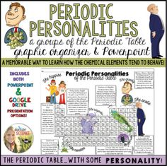 this is a periodic table with some personality if your students can remember that the