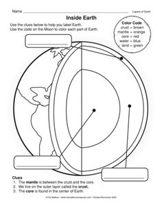 Color the earths layers pinterest worksheets layering and inside earth lesson plans the mailbox ccuart Image collections