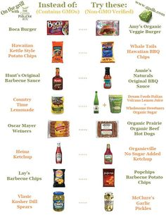 More about GMO free food at www. How to avoid GMOs when shopp. Clean Recipes, Organic Recipes, Real Food Recipes, Gmo Facts, Genetically Modified Food, Food Swap, Tips & Tricks, Organic Living, Eating Organic