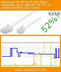 Wentronic 3m RJ-11/RJ-45 Cable - Adaptador para cable (RJ-45, RJ-11, macho/macho) Color blanco (Accesorio). Baja 52%! Precio actual 4,27 €, el precio anterior fue de 8,98 €. http://www.adquisitio.es/wentronic/3m-rj-11rj-45-cable