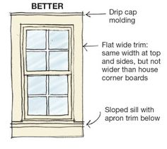 Neat And Trim Window Design Basics Remodeling Windows Detail Projects