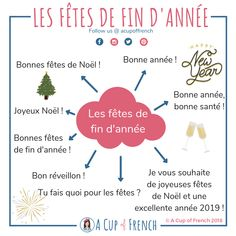 Season greetings in French ✨ French Language Lessons, French Language Learning, French Lessons, Spanish Lessons, Spanish Language, Learning Spanish, Common French Phrases, Basic French Words, Learn French Fast
