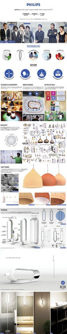 Philips - Lighting by Jaineel Shah, via Behance