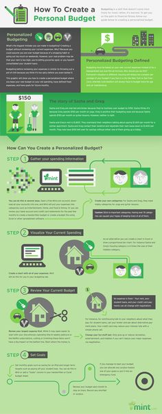 how to create a personal budget #infographic
